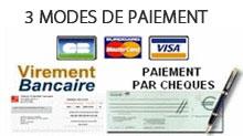 Les modes de paiement du site club50-60.com
